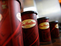 tim hortons pressed by a second hedge fund, shares jump